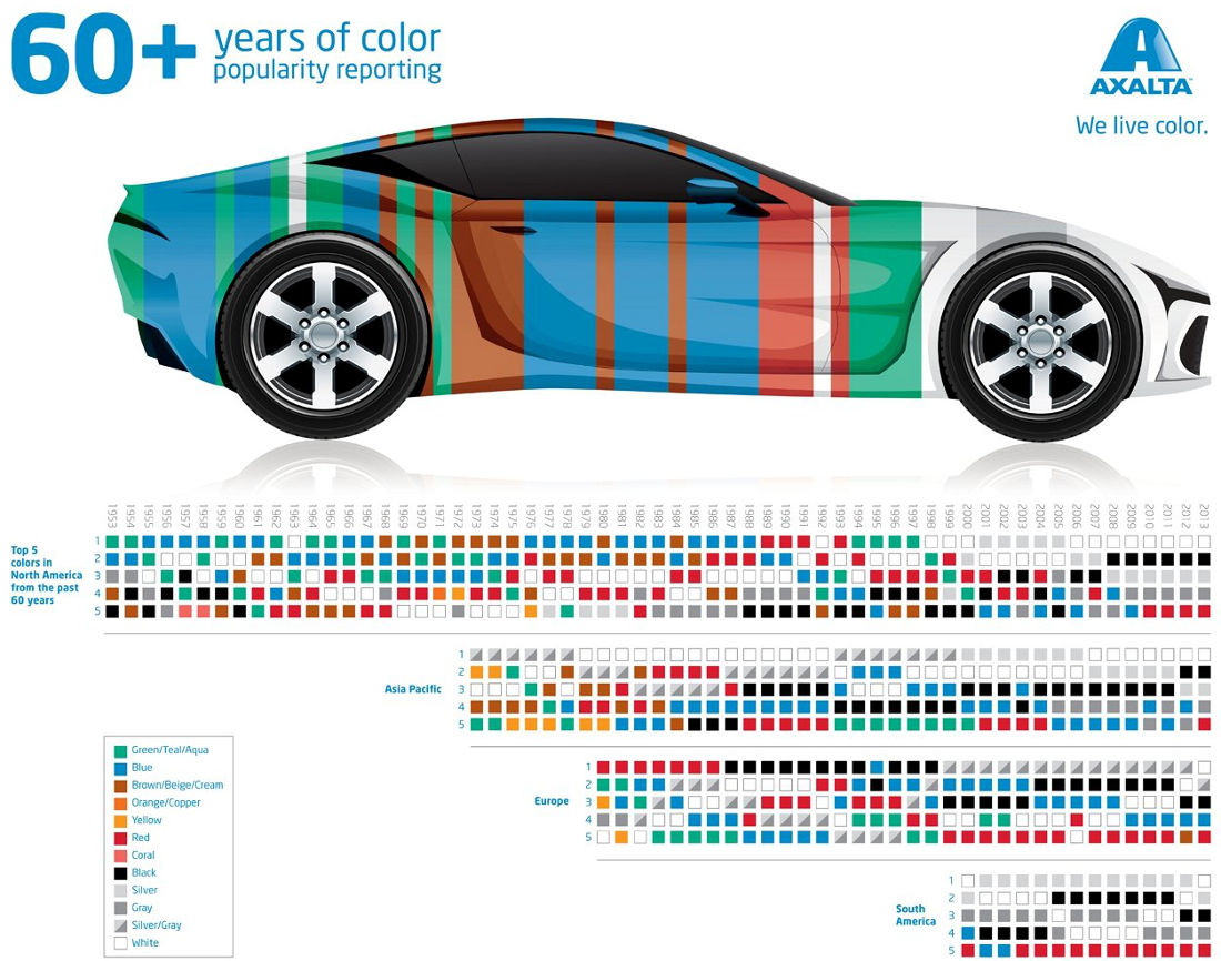 color-popularity-report-car-cor-popular-mundo-estudo-carro