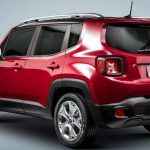 Jeep Renegade Limited 2017 automático