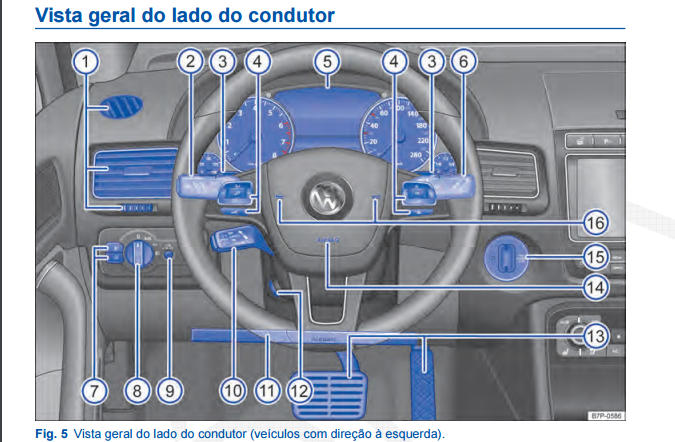 manual-Volkswagen