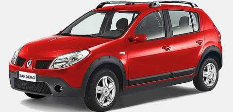 Renault-Sandero-Cross-Stepway